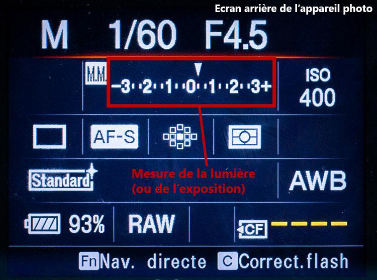 écran arrière du Sony Alpha 700
